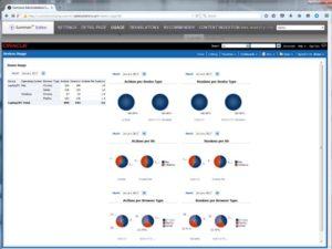 Summon Analytics